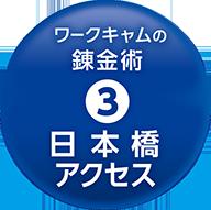 ワークキャムの錬金術③ニホンバシ・アクセス